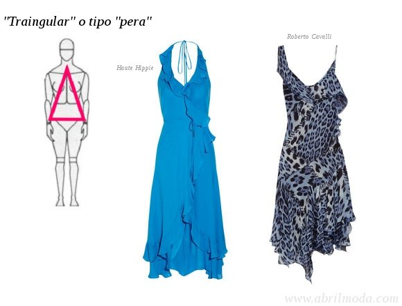 Blog ABRIL Moda. Eleg segn tu tipo de cuerpo.